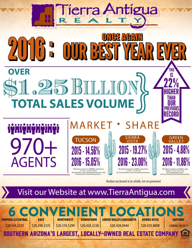 2016 Our Best Year Ever Agents