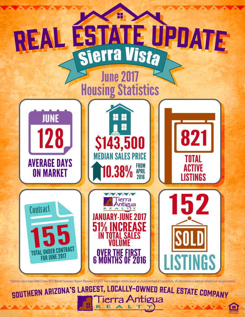 SV Real Estate Update Rustic 7-17